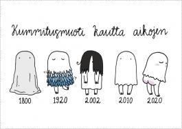 Kummitus-kortti - Kummitusmuoti kautta aikojen